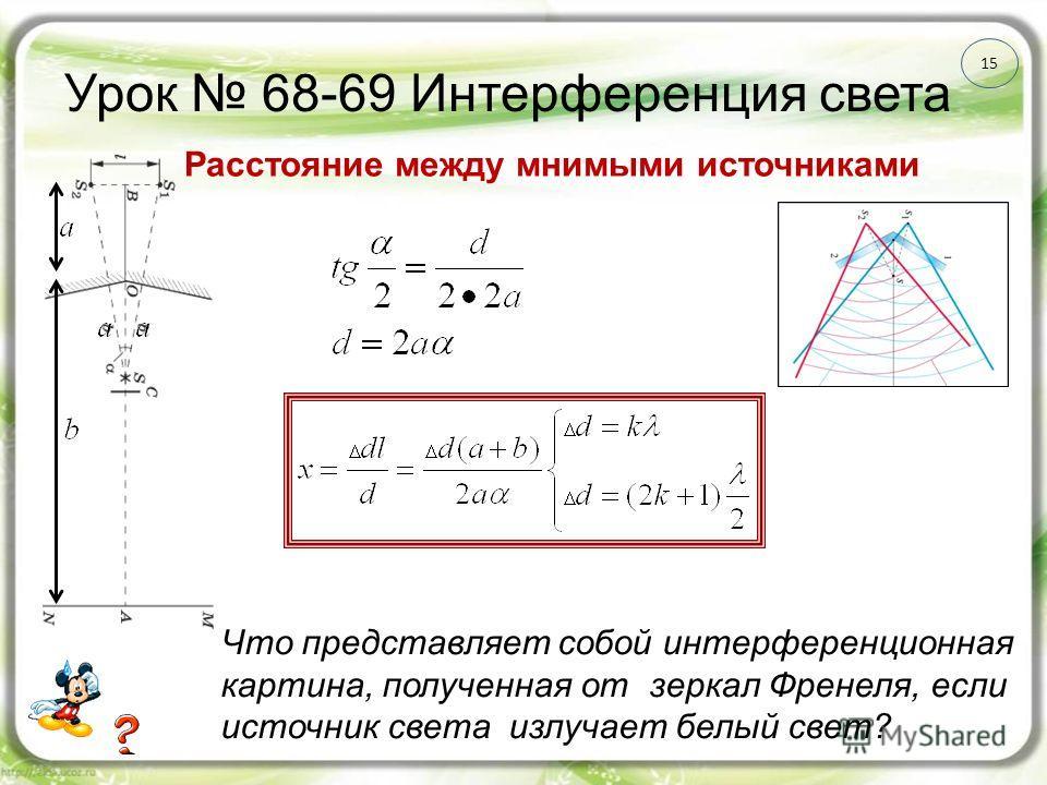 15 Урок 68-69 Интерференция света Что представляет собой интерференционная картина, полученная от зеркал Френеля, если источник света излучает белый свет? Расстояние между мнимыми источниками