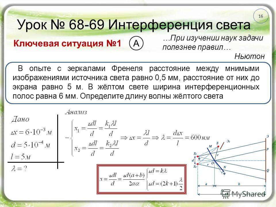 16 Урок 68-69 Интерференция света Ключевая ситуация 1 …При изучении наук задачи полезнее правил… Ньютон В опыте с зеркалами Френеля расстояние между мнимыми изображениями источника света равно 0,5 мм, расстояние от них до экрана равно 5 м. В жёлтом с