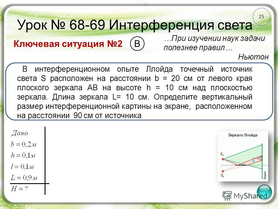 25 Урок 68-69 Интерференция света Ключевая ситуация 2 …При изучении наук задачи полезнее правил… Ньютон В интерференционном опыте Ллойда точечный источник света S расположен на расстоянии b = 20 см от левого края плоского зеркала АВ на высоте h = 10