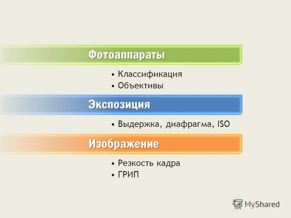 Фотоаппараты Классификация Объективы Экспозиция Выдержка, диафрагма, ISO Изображение Резкость кадра ГРИП