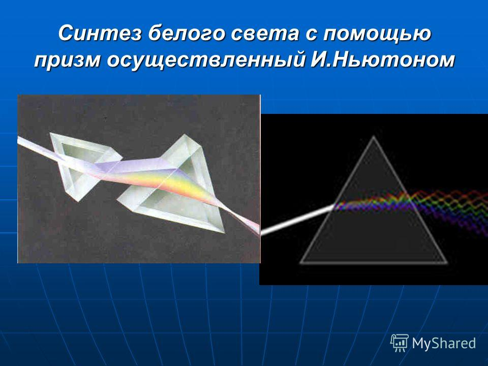 Синтез белого света с помощью призм осуществленный И.Ньютоном