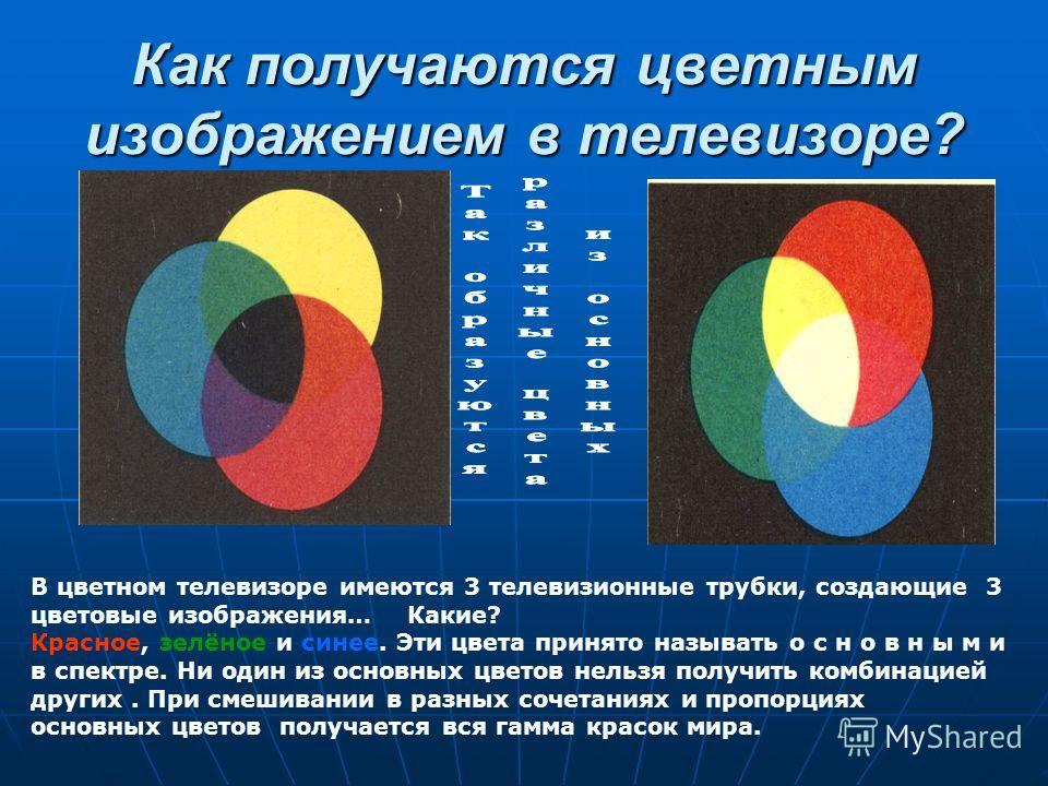 Как получаются цветным изображением в телевизоре? В цветном телевизоре имеются 3 телевизионные трубки, создающие 3 цветовые изображения… Какие? Красное, зелёное и синее. Эти цвета принято называть о с н о в н ы м и в спектре. Ни один из основных цвет