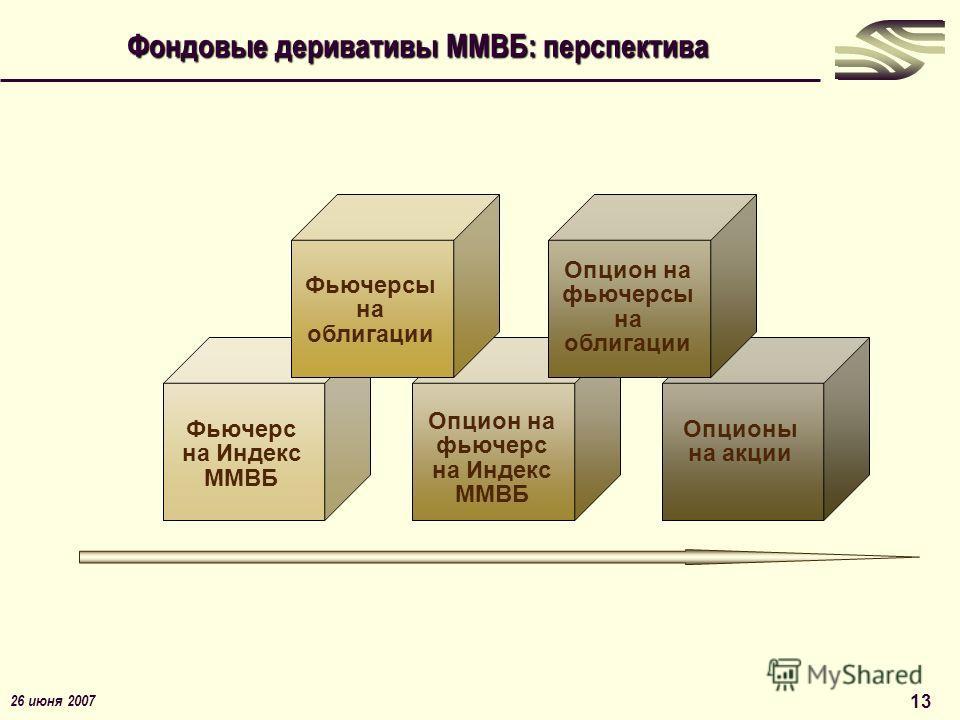 26 июня 2007 13 Фондовые деривативы ММВБ: перспектива Фьючерс на Индекс ММВБ Опцион на фьючерс на Индекс ММВБ Опционы на акции Фьючерсы на облигации Опцион на фьючерсы на облигации