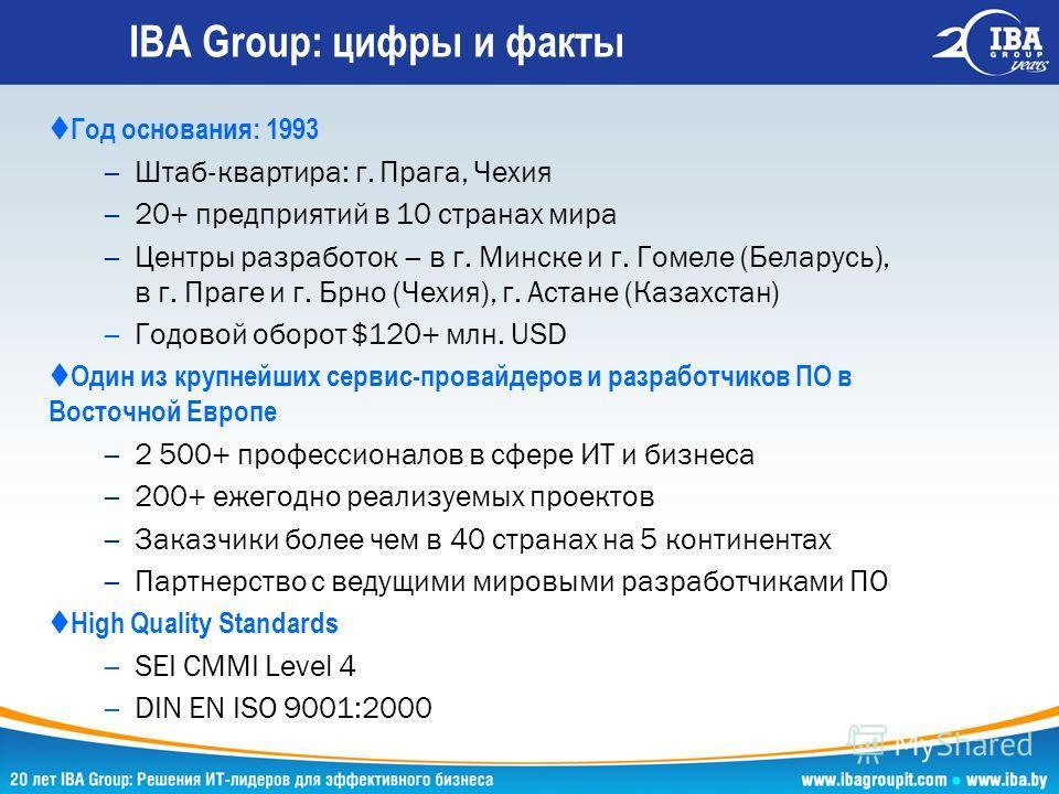 IBA Group: цифры и факты Год основания: 1993 – Штаб-квартира: г. Прага, Чехия – 20+ предприятий в 10 странах мира – Центры разработок – в г. Минске и г. Гомеле (Беларусь), в г. Праге и г. Брно (Чехия), г. Астане (Казахстан) – Годовой оборот $120+ млн