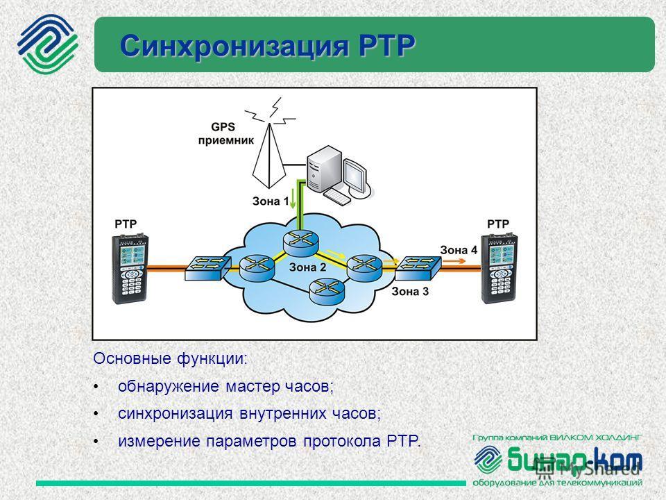 Синхронизация РТР Основные функции: обнаружение мастер часов; синхронизация внутренних часов; измерение параметров протокола PTP.