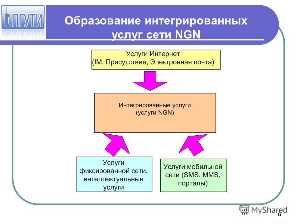 6 Образование интегрированных услуг сети NGN