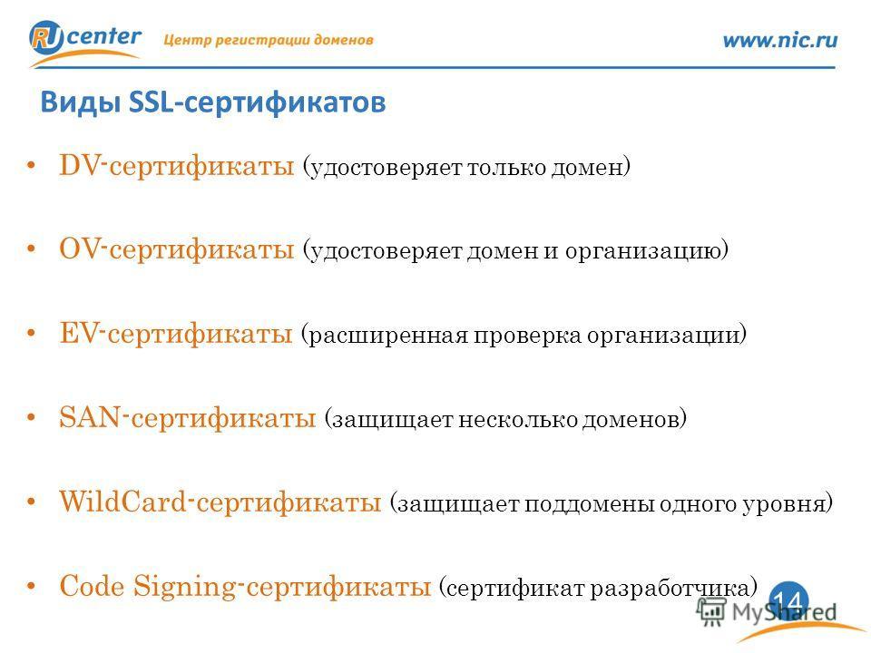 14 Виды SSL-сертификатов DV-сертификаты (удостоверяет только домен) OV-сертификаты (удостоверяет домен и организацию) EV-сертификаты (расширенная проверка организации) SAN-сертификаты (защищает несколько доменов) WildCard-сертификаты (защищает поддом