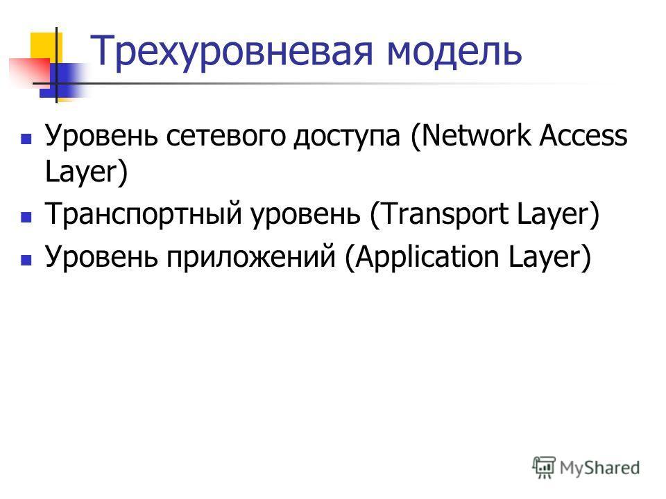 Трехуровневая модель Уровень сетевого доступа (Network Access Layer) Транспортный уровень (Transport Layer) Уровень приложений (Application Layer)