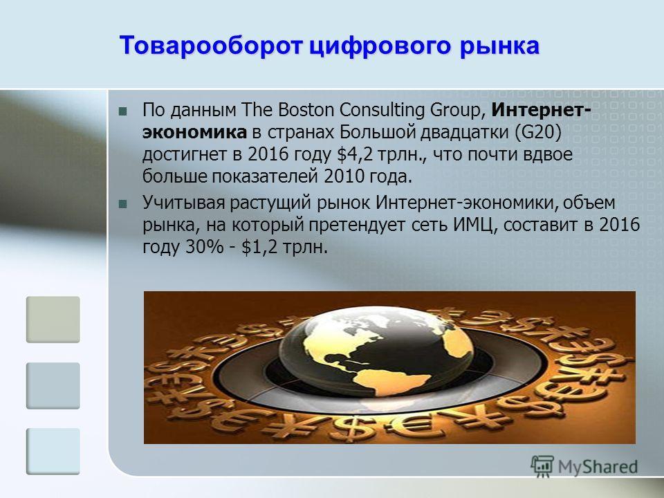 Товарооборот цифрового рынка По данным The Boston Consulting Group, Интернет- экономика в странах Большой двадцатки (G20) достигнет в 2016 году $4,2 трлн., что почти вдвое больше показателей 2010 года. Учитывая растущий рынок Интернет-экономики, объе
