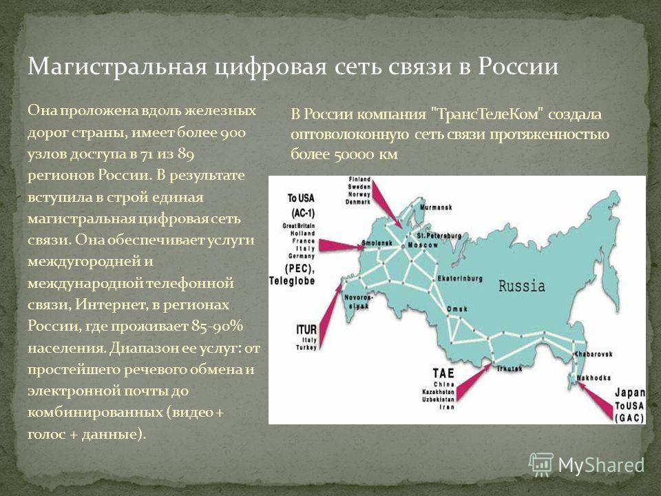 Она проложена вдоль железных дорог страны, имеет более 900 узлов доступа в 71 из 89 регионов России. В результате вступила в строй единая магистральная цифровая сеть связи. Она обеспечивает услуги междугородней и международной телефонной связи, Интер