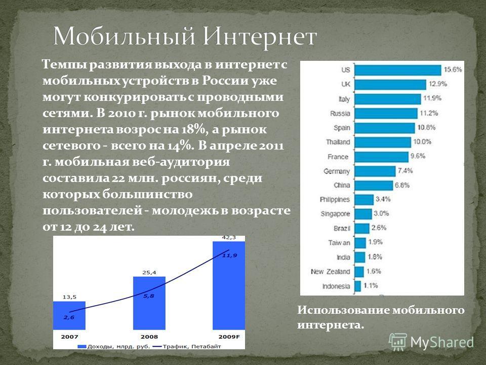 Темпы развития выхода в интернет с мобильных устройств в России уже могут конкурировать с проводными сетями. В 2010 г. рынок мобильного интернета возрос на 18%, а рынок сетевого - всего на 14%. В апреле 2011 г. мобильная веб-аудитория составила 22 мл