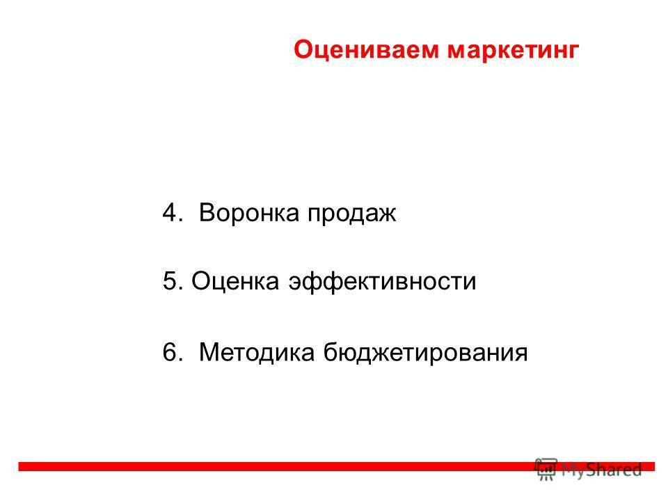 4. Воронка продаж Оцениваем маркетинг 5. Оценка эффективности 6. Методика бюджетирования