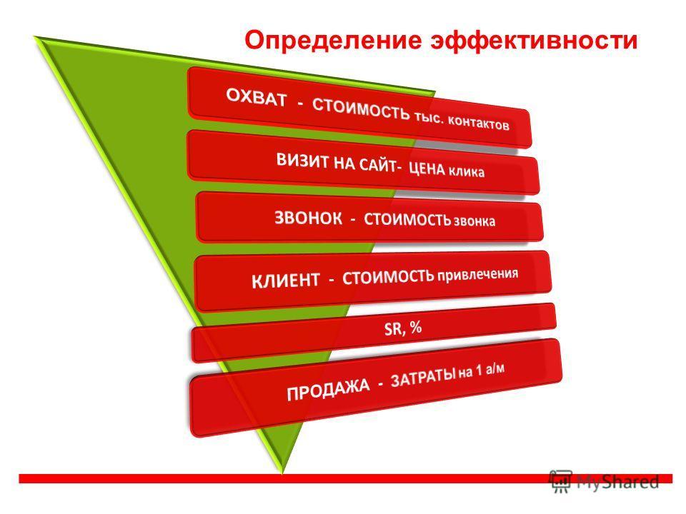 Определение эффективности