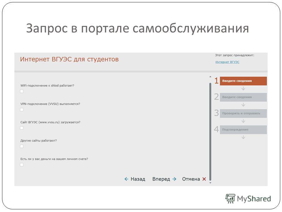 Запрос в портале самообслуживания