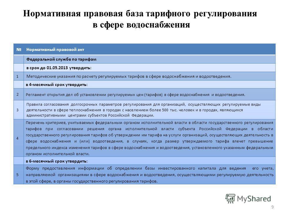 Нормативный правовой акт Федеральной службе по тарифам в срок до 01.05.2013 утвердить: 1 Методические указания по расчету регулируемых тарифов в сфере водоснабжения и водоотведения. в 4-месячный срок утвердить: 2 Регламент открытия дел об установлени
