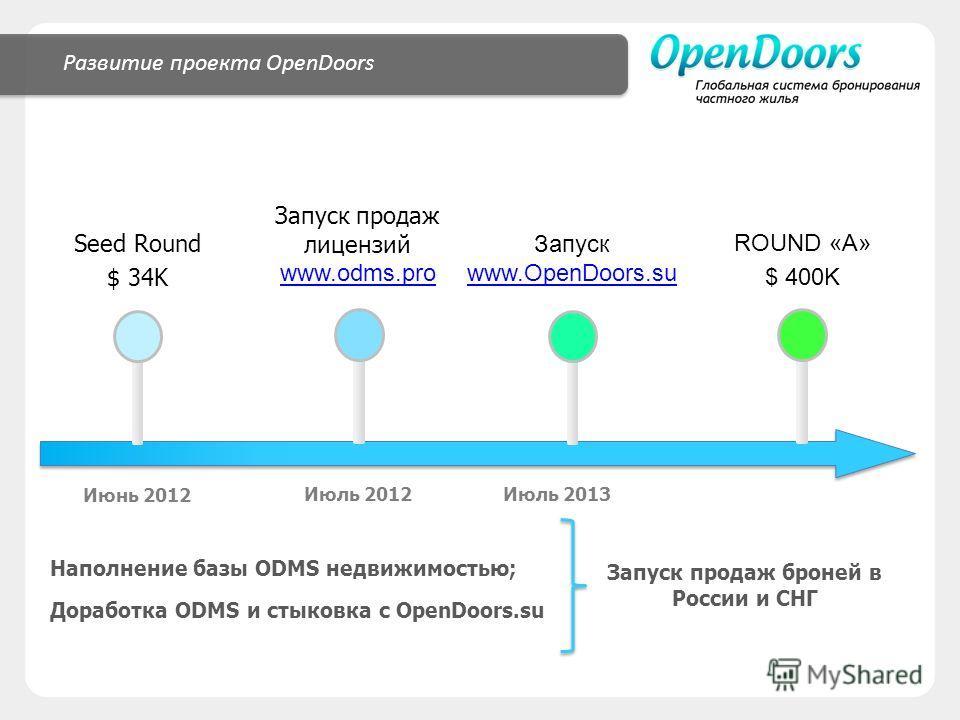 Развитие проекта OpenDoors Запуск продаж лицензий www.odms.pro www.odms.pro Июль 2012Июль 2013 Запуск www.OpenDoors.su www.OpenDoors.su ROUND «А» $ 400K Seed Round $ 34K Июнь 2012 Наполнение базы ODMS недвижимостью; Доработка ODMS и стыковка с OpenDo
