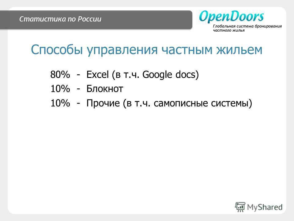 Статистика по России Способы управления частным жильем 80% - Excel (в т.ч. Google docs) 10% - Блокнот 10% - Прочие (в т.ч. самописные системы)