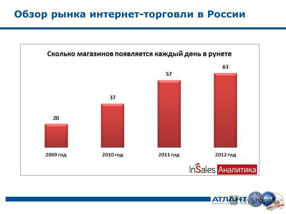 Обзор рынка интернет-торговли в России