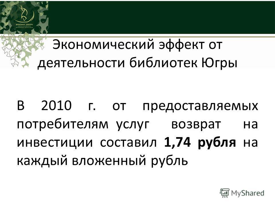 Экономический эффект от деятельности библиотек Югры В 2010 г. от предоставляемых потребителям услуг возврат на инвестиции составил 1,74 рубля на каждый вложенный рубль