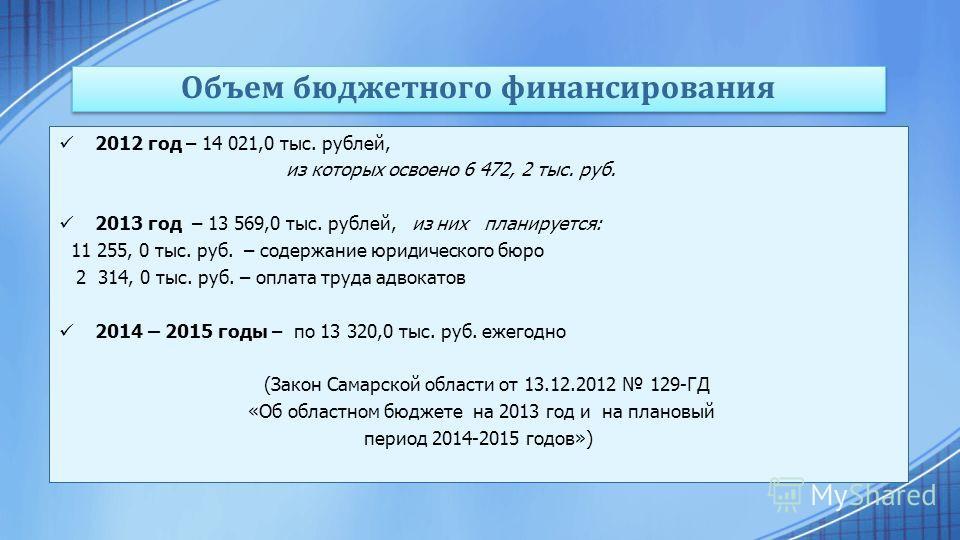 Объем бюджетного финансирования 2012 год – 14 021,0 тыс. рублей, из которых освоено 6 472, 2 тыс. руб. 2013 год – 13 569,0 тыс. рублей, из них планируется: 11 255, 0 тыс. руб. – содержание юридического бюро 2 314, 0 тыс. руб. – оплата труда адвокатов