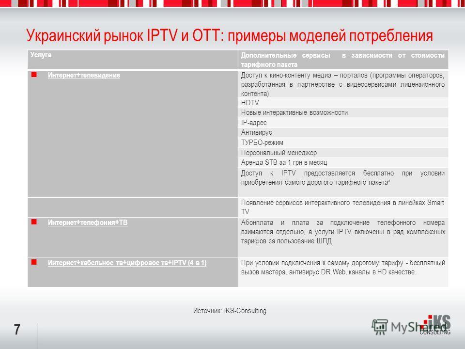 7 Украинский рынок IPTV и OTT: примеры моделей потребления Источник: iKS-Consulting Услуга Дополнительные сервисы в зависимости от стоимости тарифного пакета Интернет+телевидение Доступ к кино-контенту медиа – порталов (программы операторов, разработ