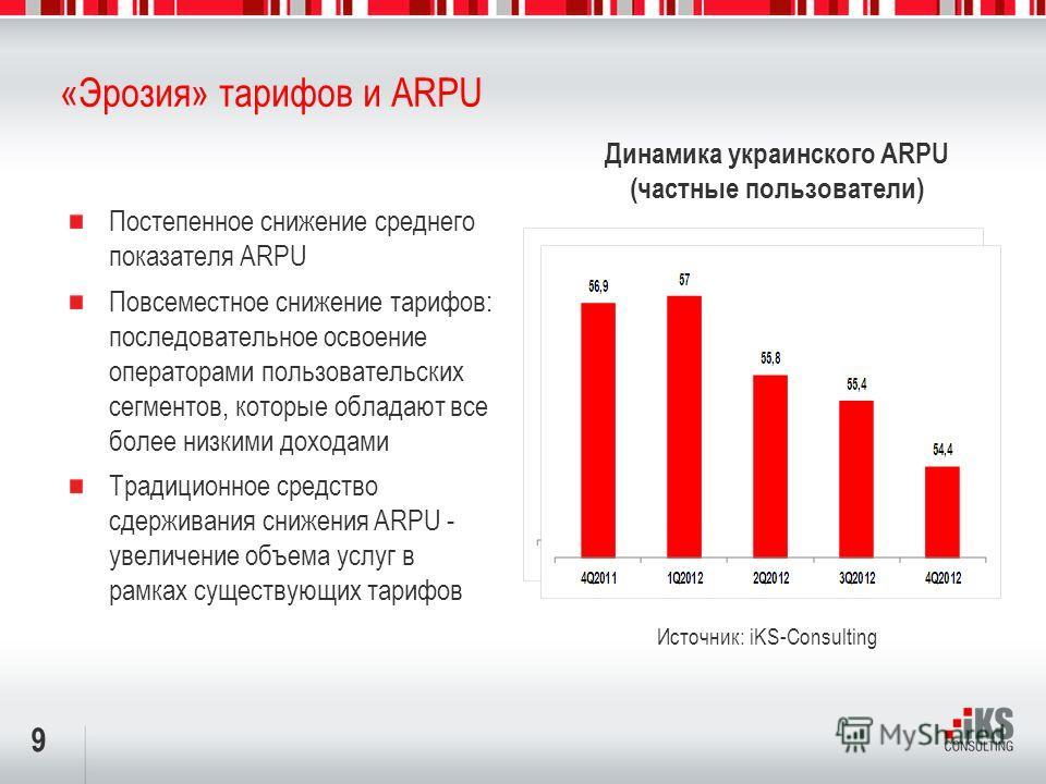 «Эрозия» тарифов и ARPU 9 Источник: iKS-Consulting Динамика украинского ARPU (частные пользователи) Постепенное снижение среднего показателя ARPU Повсеместное снижение тарифов: последовательное освоение операторами пользовательских сегментов, которые