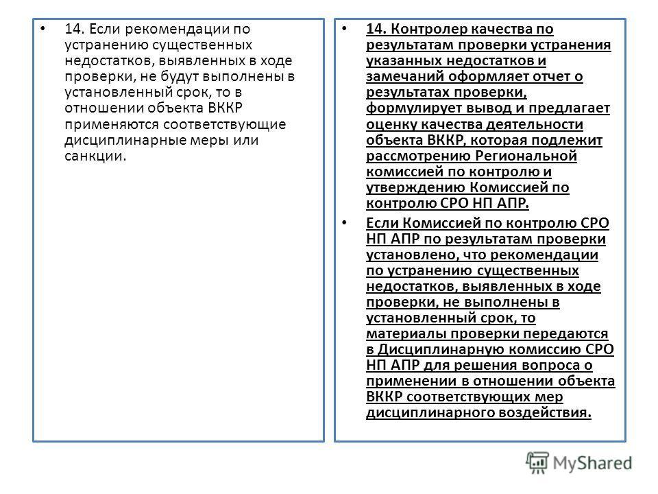 14. Если рекомендации по устранению существенных недостатков, выявленных в ходе проверки, не будут выполнены в установленный срок, то в отношении объекта ВККР применяются соответствующие дисциплинарные меры или санкции. 14. Контролер качества по резу