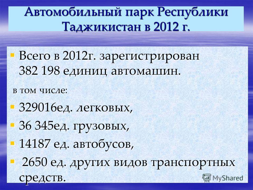 Автомобильный парк Республики Таджикистан в 2012 г. Всего в 2012 г. зарегистрирован 382 198 единиц автомашин. Всего в 2012 г. зарегистрирован 382 198 единиц автомашин. в том числе: в том числе: 329016 ед. легковых, 329016 ед. легковых, 36 345 ед. гру