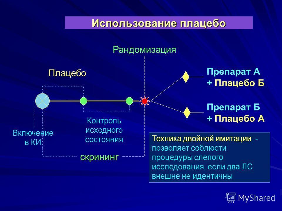 Использование плацебо скрининг Включение в КИ Плацебо Контроль исходного состояния Рандомизация Препарат А + Плацебо Б Препарат Б + Плацебо А Техника двойной имитации - позволяет соблюсти процедуры слепого исследования, если два ЛС внешне не идентичн