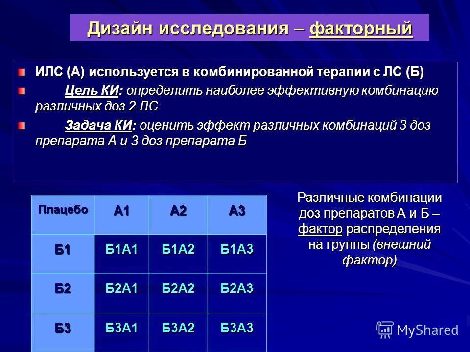 Дизайн исследования – факторный ИЛС (А) используется в комбинированной терапии с ЛС (Б) Цель КИ: определить наиболее эффективную комбинацию различных доз 2 ЛС Задача КИ: оценить эффект различных комбинаций 3 доз препарата А и 3 доз препарата Б Различ