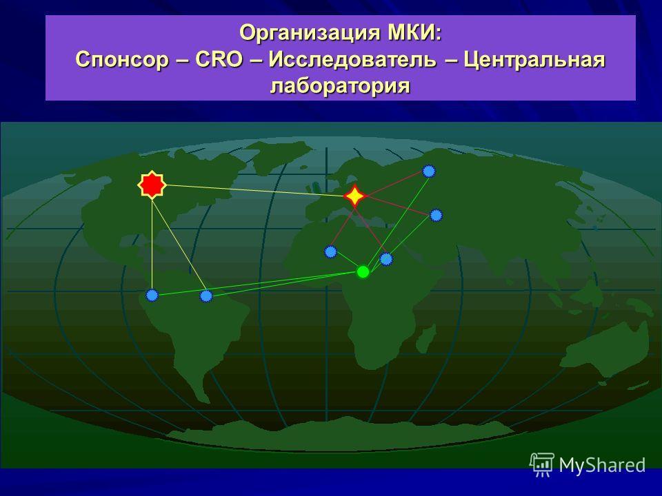 Организация МКИ: Спонсор – CRO – Исследователь – Центральная лаборатория