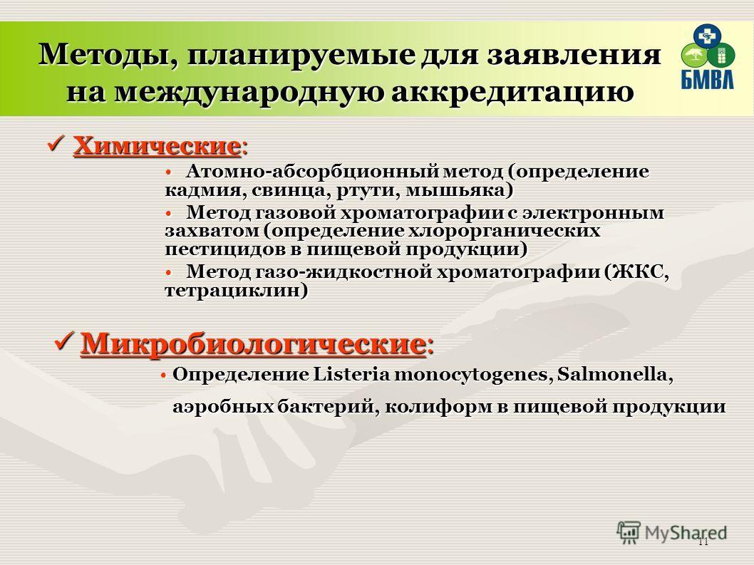 11 Методы, планируемые для заявления на международную аккредитацию Химические: Химические: Атомно-абсорбционный метод (определение кадмия, свинца, ртути, мышьяка)Атомно-абсорбционный метод (определение кадмия, свинца, ртути, мышьяка) Метод газовой хр