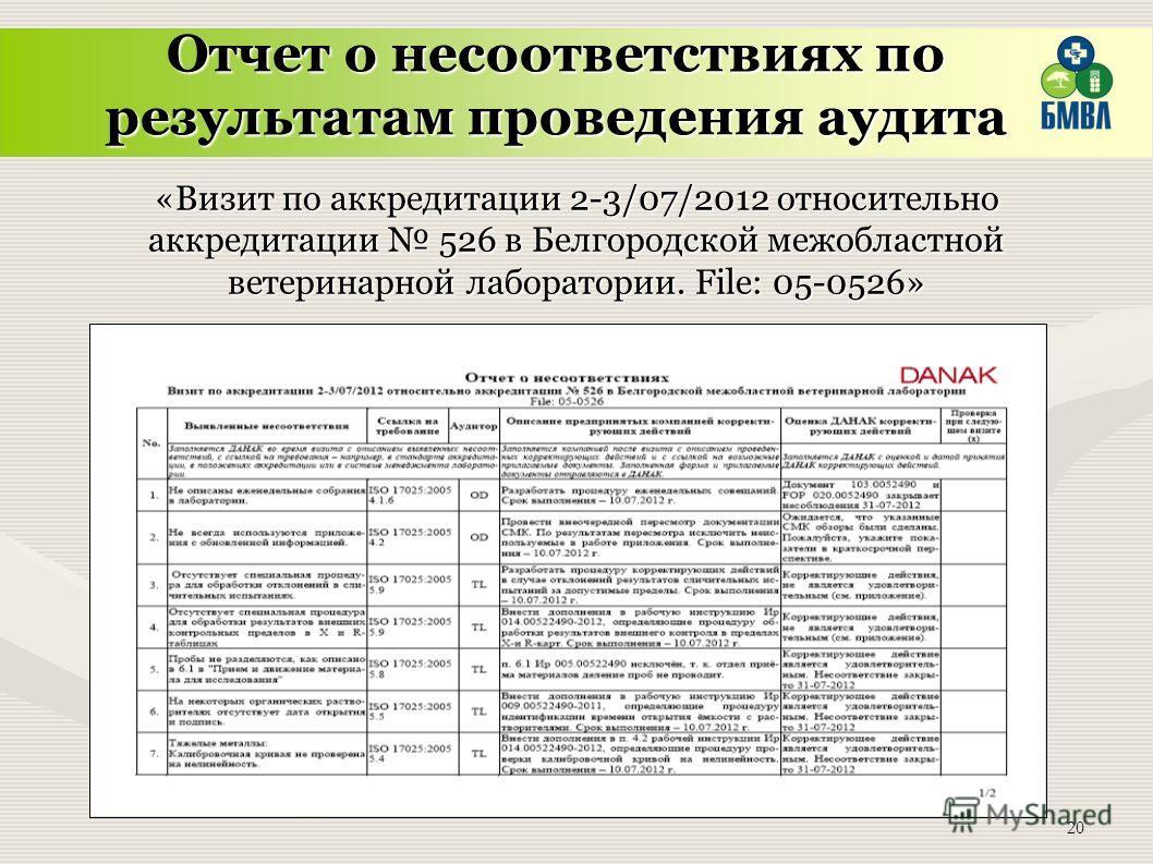 20 Отчет о несоответствиях по результатам проведения аудита «Визит по аккредитации 2-3/07/2012 относительно аккредитации 526 в Белгородской межобластной ветеринарной лаборатории. File: 05-0526»