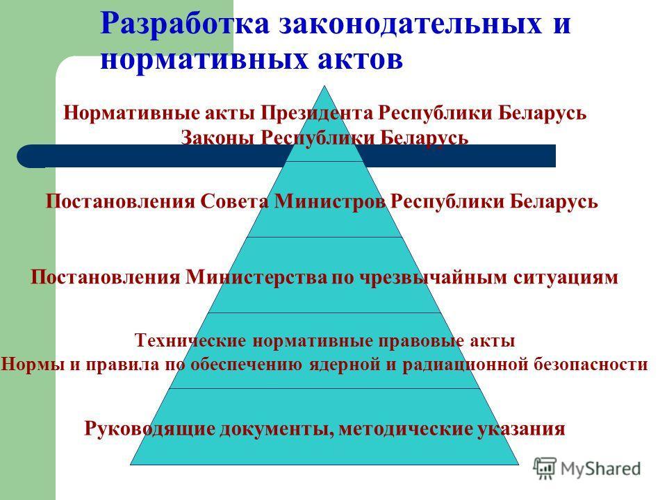 Разработка законодательных и нормативных актов Нормативные акты Президента Республики Беларусь Законы Республики Беларусь Постановления Совета Министров Республики Беларусь Постановления Министерства по чрезвычайным ситуациям Технические нормативные