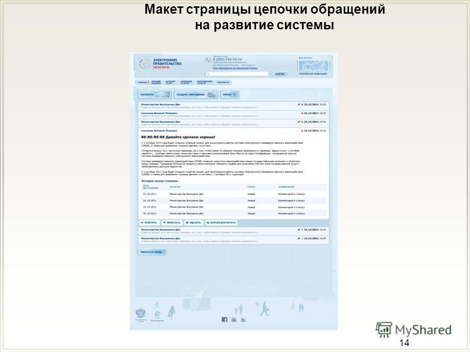 Макет страницы цепочки обращений на развитие системы 1414