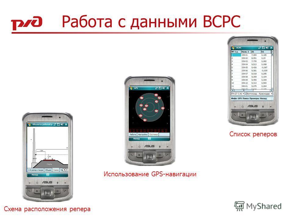 Обеспечение безопасной деятельности ремонтных бригад Работа с данными ВСРС Схема расположения репера Использование GPS-навигации Список реперов