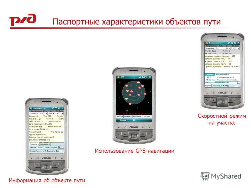 Обеспечение безопасной деятельности ремонтных бригад Паспортные характеристики объектов пути Информация об объекте пути Использование GPS-навигации Скоростной режим на участке