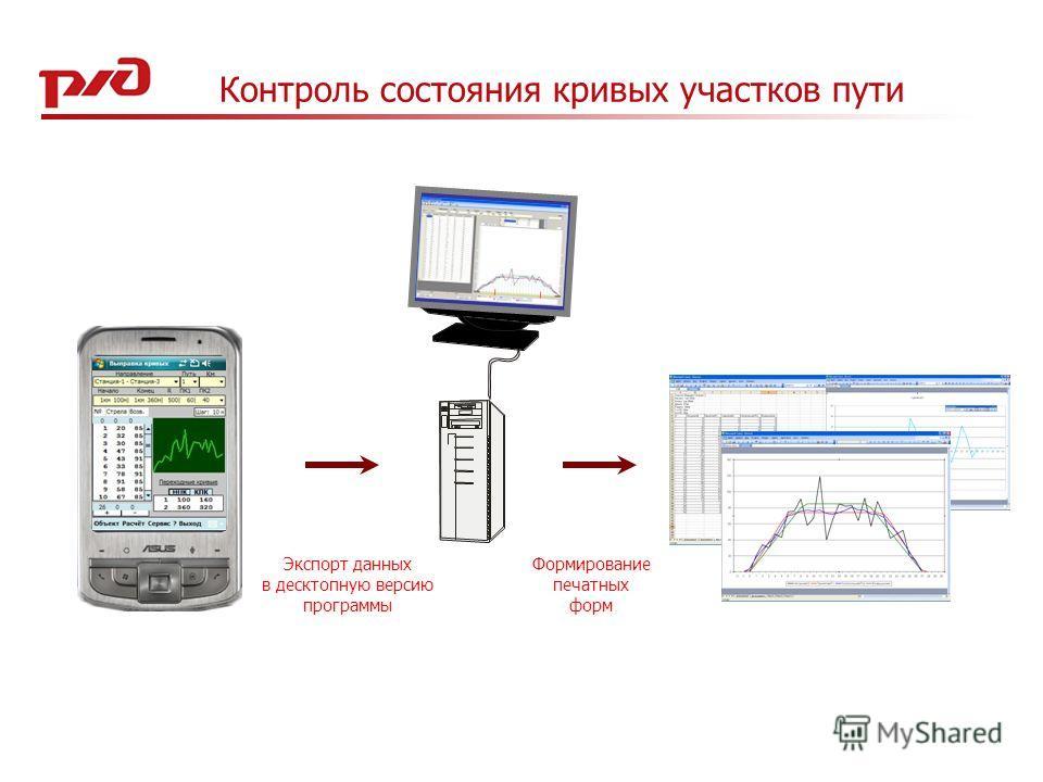 Обеспечение безопасной деятельности ремонтных бригад Контроль состояния кривых участков пути Экспорт данных в десктопную версию программы Формирование печатных форм