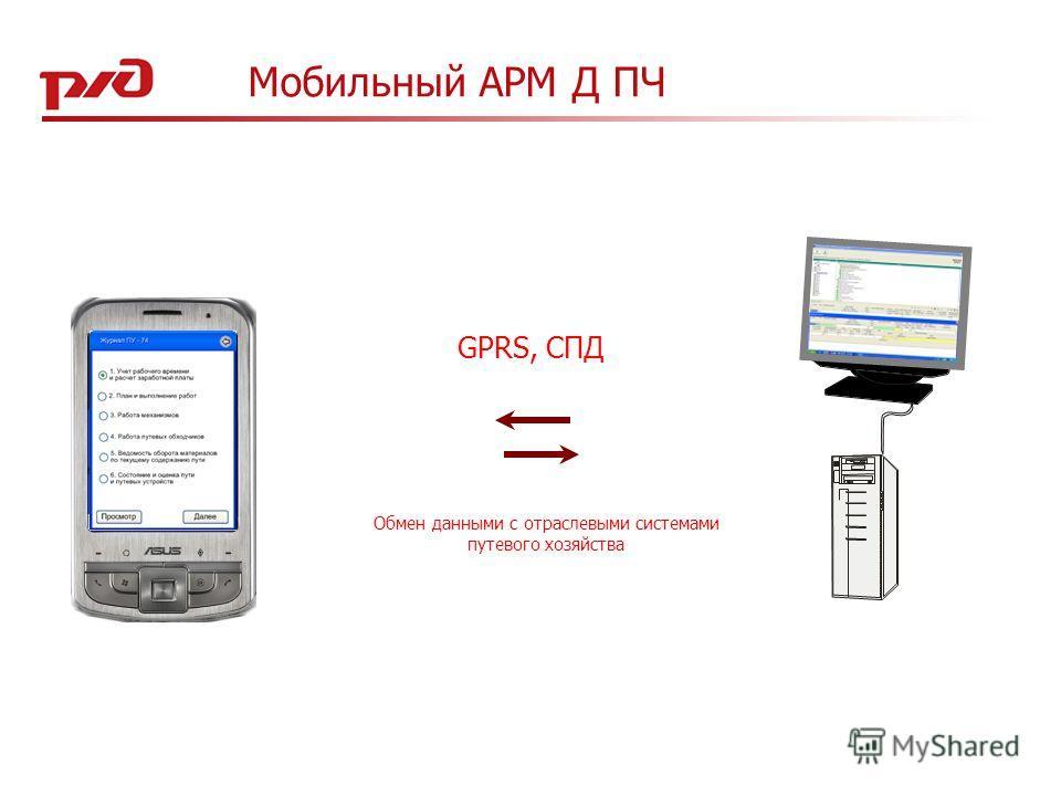 Обеспечение безопасной деятельности ремонтных бригад Мобильный АРМ Д ПЧ Обмен данными с отраслевыми системами путевого хозяйства GPRS, СПД
