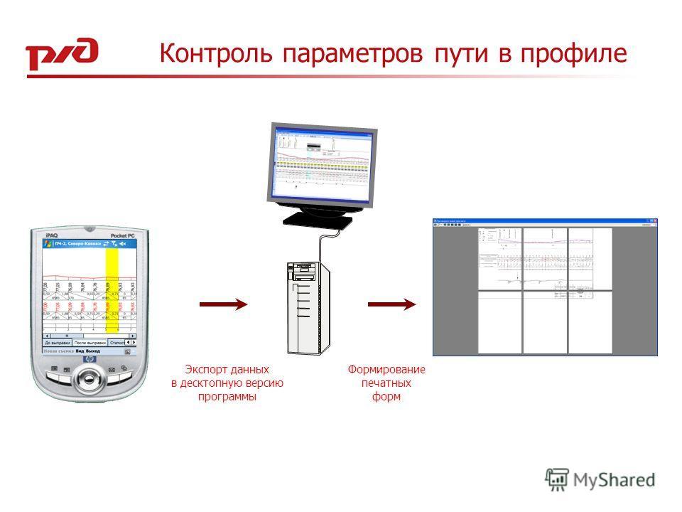 Обеспечение безопасной деятельности ремонтных бригад Контроль параметров пути в профиле Экспорт данных в десктопную версию программы Формирование печатных форм
