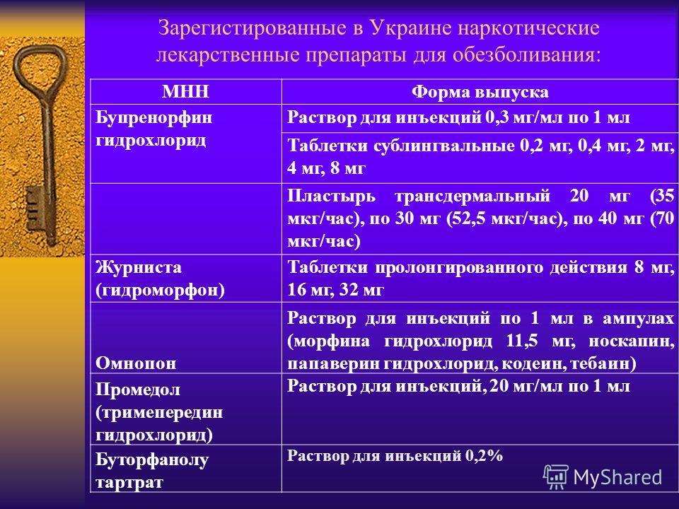 Зарегистированные в Украине наркотические лекарственные препараты для обезболивания: МННФорма выпуска Бупренорфин гидрохлорид Раствор для инъекций 0,3 мг/мл по 1 мл Таблетки сублингвальные 0,2 мг, 0,4 мг, 2 мг, 4 мг, 8 мг Пластырь трансдермальный 20