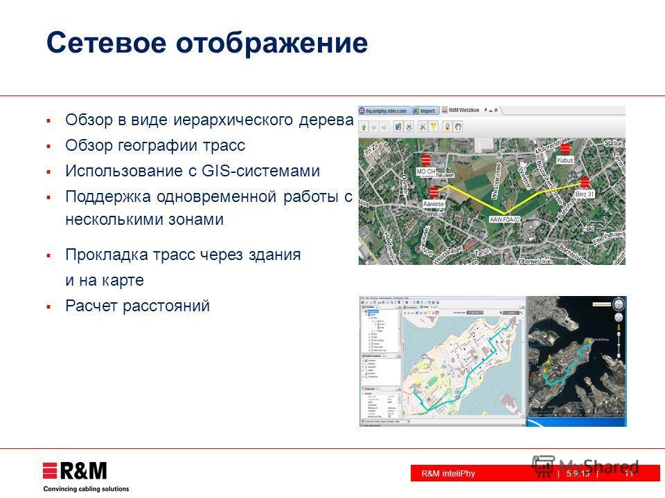 R&M inteliPhy| 5.9.13 | Сетевое отображение Обзор в виде иерархического дерева Обзор географии трасс Использование с GIS-системами Поддержка одновременной работы с несколькими зонами Прокладка трасс через здания и на карте Расчет расстояний 11