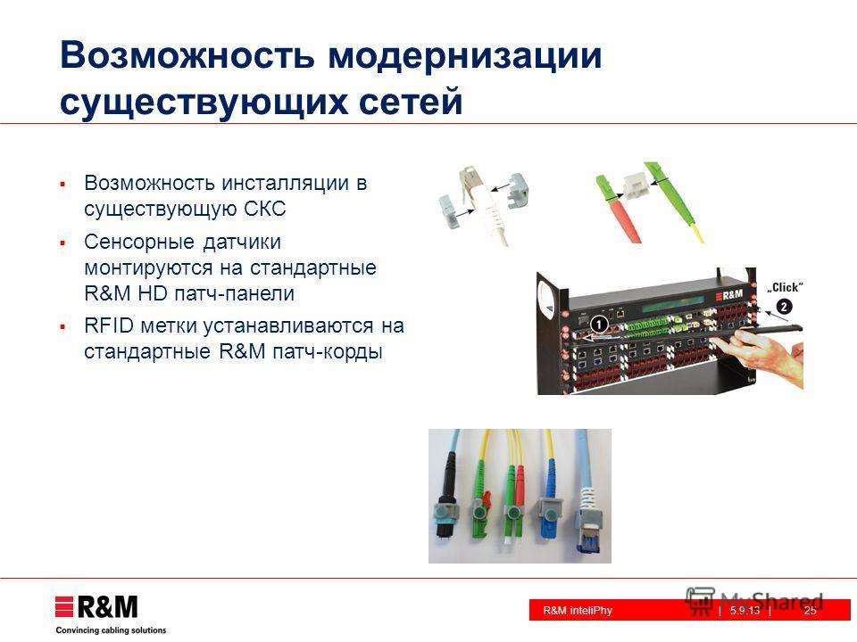 R&M inteliPhy| 5.9.13 | Возможность модернизации существующих сетей Возможность инсталляции в существующую СКС Сенсорные датчики монтируются на стандартные R&M HD патч-панели RFID метки устанавливаются на стандартные R&M патч-корды 25