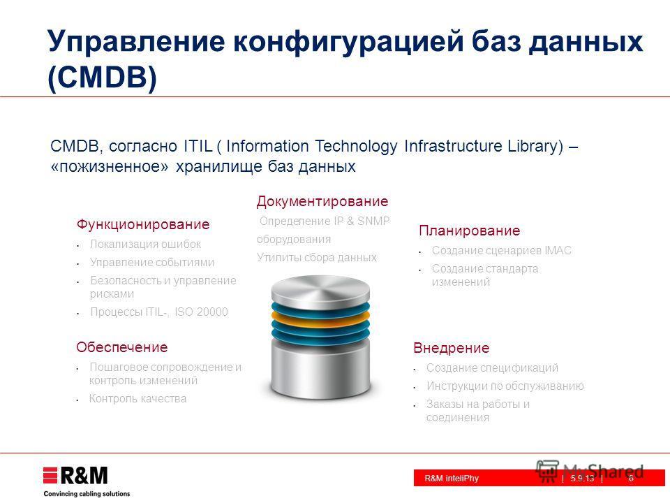 R&M inteliPhy| 5.9.13 | CMDB, согласно ITIL ( Information Technology Infrastructure Library) – «пожизненное» хранилище баз данных Управление конфигурацией баз данных (CMDB) Функционирование Локализация ошибок Управление событиями Безопасность и управ