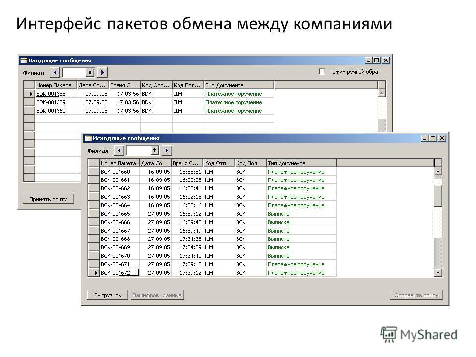 Интерфейс пакетов обмена между компаниями