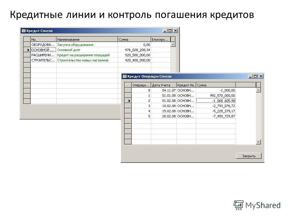 Кредитные линии и контроль погашения кредитов