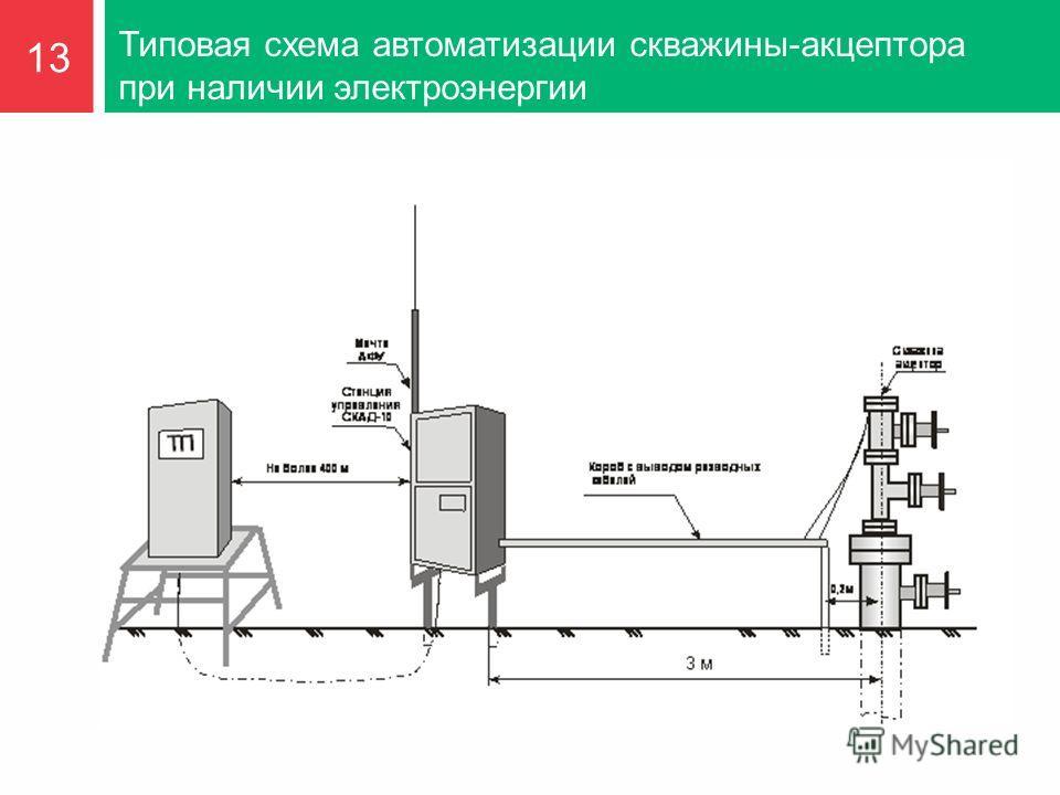 Типовая схема автоматизации скважины-акцептора при наличии электроэнергии 13