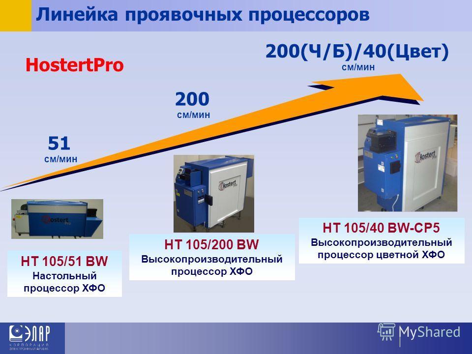 Линейка проявочных процессоров 51 см/мин HT 105/51 BW Настольный процессор ХФО HT 105/40 BW-CP5 Высокопроизводительный процессор цветной ХФО HT 105/200 BW Высокопроизводительный процессор ХФО 200 см/мин 200(Ч/Б)/40(Цвет) см/мин HostertPro