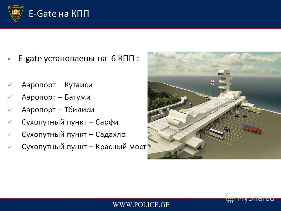 E-Gate на КПП E-gate установлены на 6 КПП : Аэропорт – Кутаиси Аэропорт – Батуми Аэропорт – Тбилиси Сухопутный пункт – Сарфи Сухопутный пункт – Садахло Сухопутный пункт – Красный мост