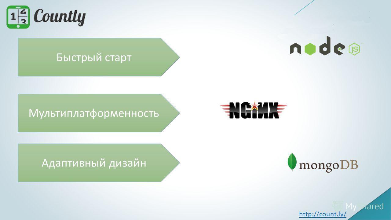 http://count.ly/ Быстрый старт Адаптивный дизайн Мультиплатформенность